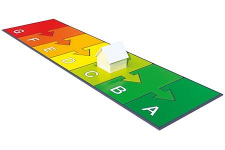 de-aankoper energielabel tips